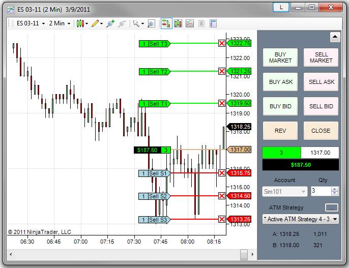 NinjaTrader 7 Chart Trader