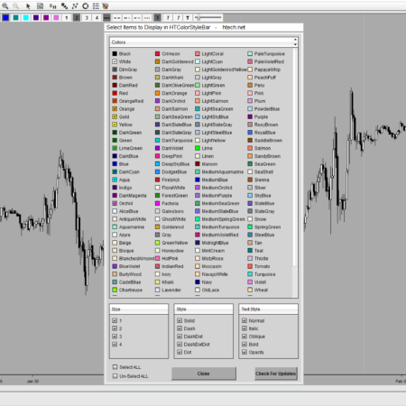 ColorStyle ToolBar | NinjaTrader 8
