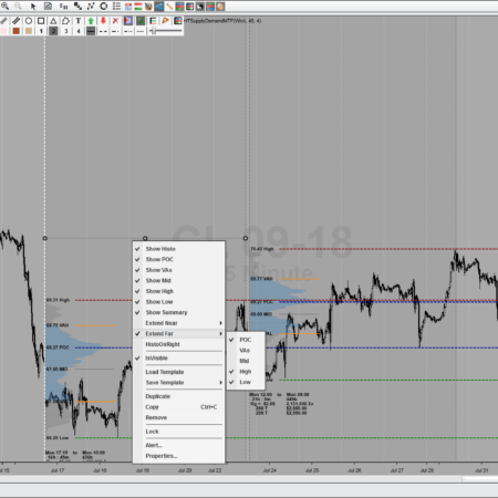 NinjaTrader 8 | High Tech Trading Analysis, LLC