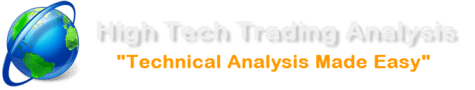 High Tech Trading Analysis, LLC